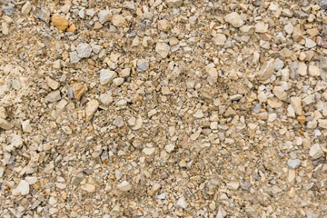 Sand Gravel And Crushed Stone Midwest Concrete Materials