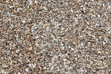 Sand, Gravel and Crushed Stone - Midwest Concrete Materials